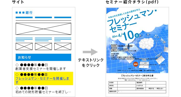 Webからの導線の例(現状)